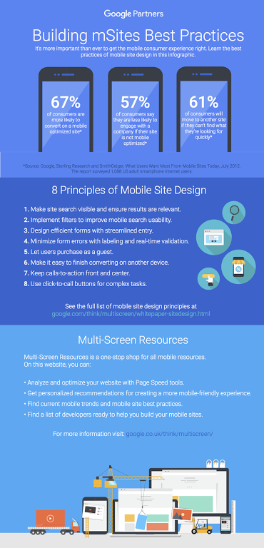 googlepartners_mobile_infographic